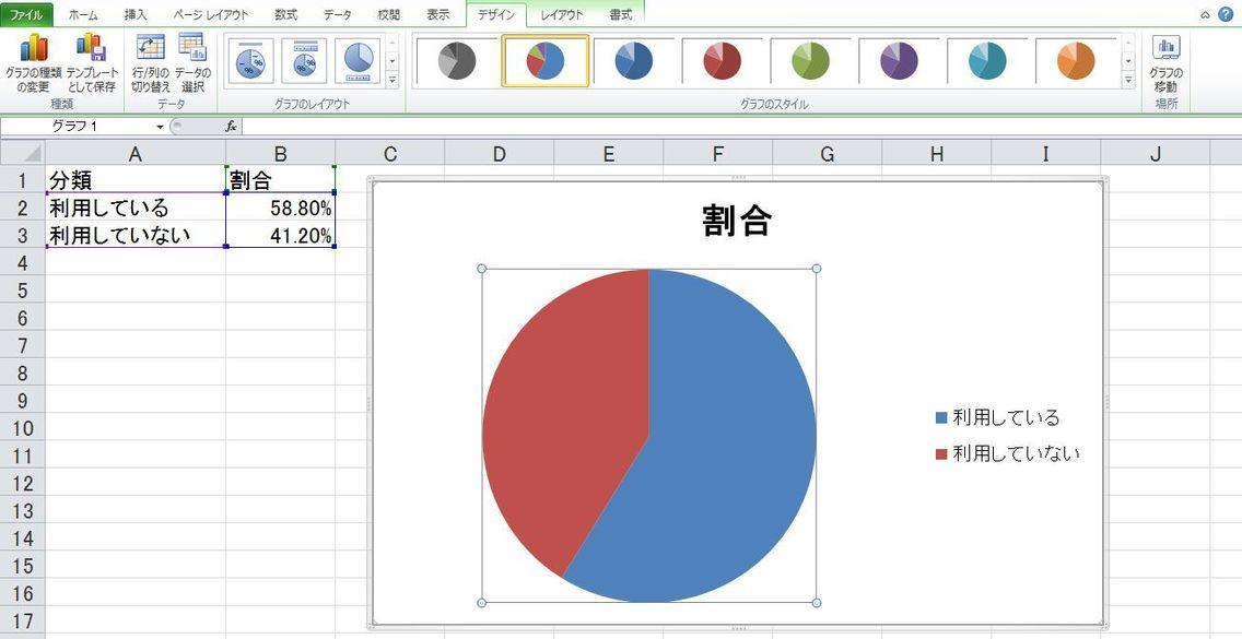エクセルでグラフ作成