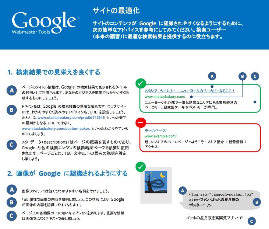 検索エンジン最適化(SEO)クイック チェックシート