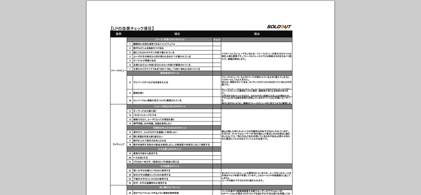 LPO改善チェックリスト | LISUKUL