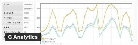 G Analytics