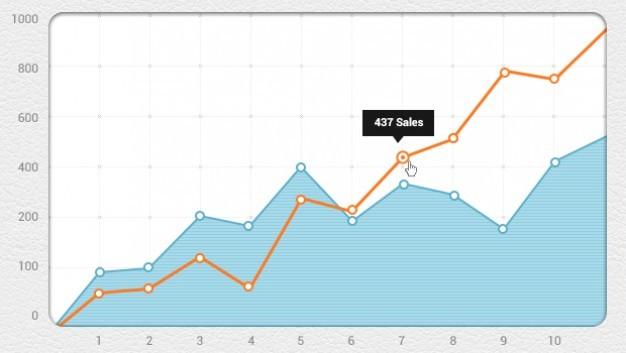 売上グラフのデザインテンプレー