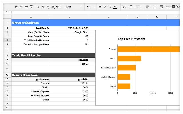Google Analytics add-ons