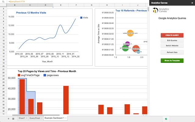 Analytics Canvas