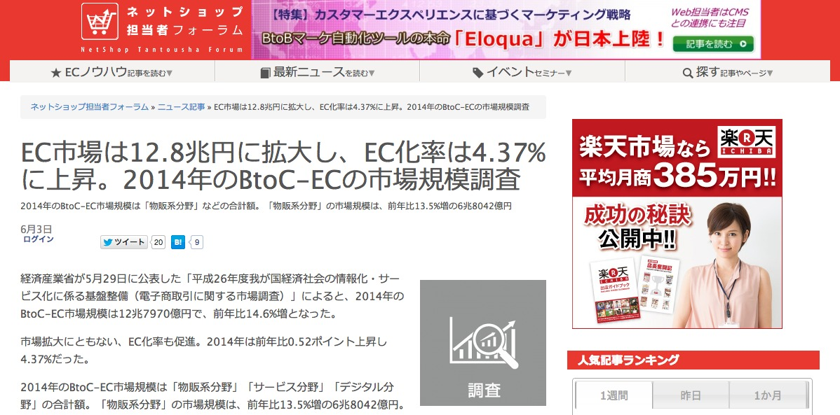 EC市場は12.8兆円に拡大し、EC化率は4.37%に上昇。2014年のBtoC-ECの市場規模調査