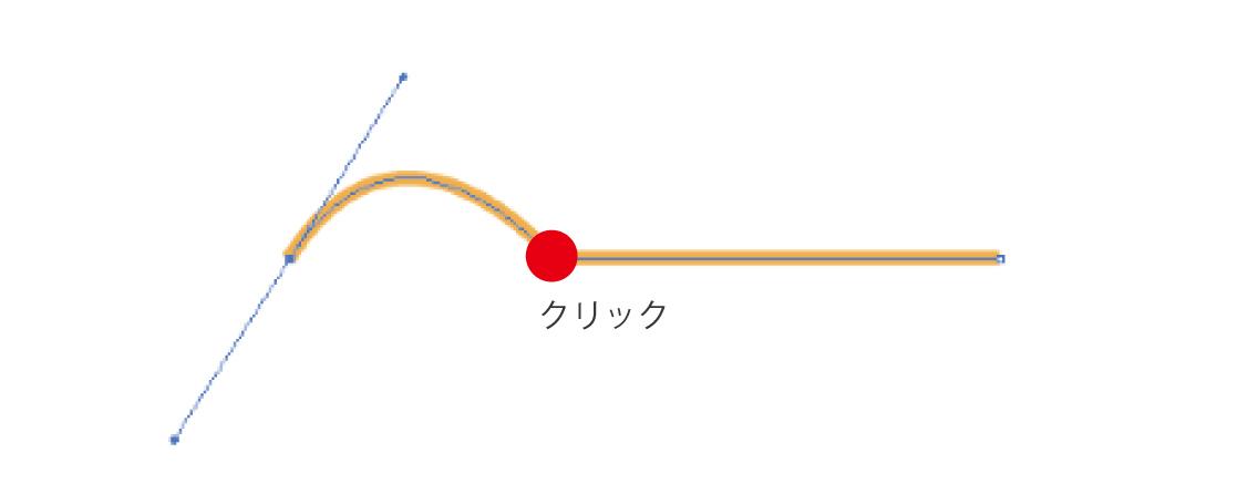 曲線から直線を描画する