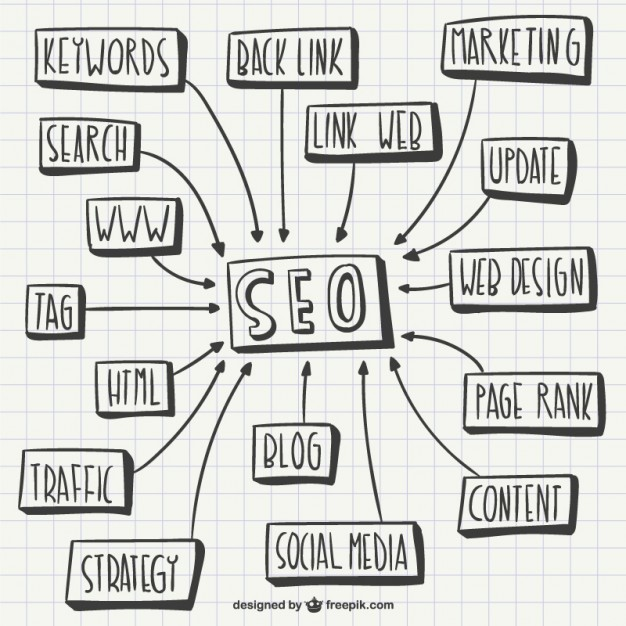 Seo Scribble Graphic Free Vector
