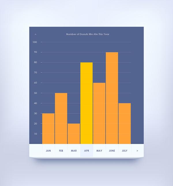 シンプルデザインの棒グラフを作成する方法