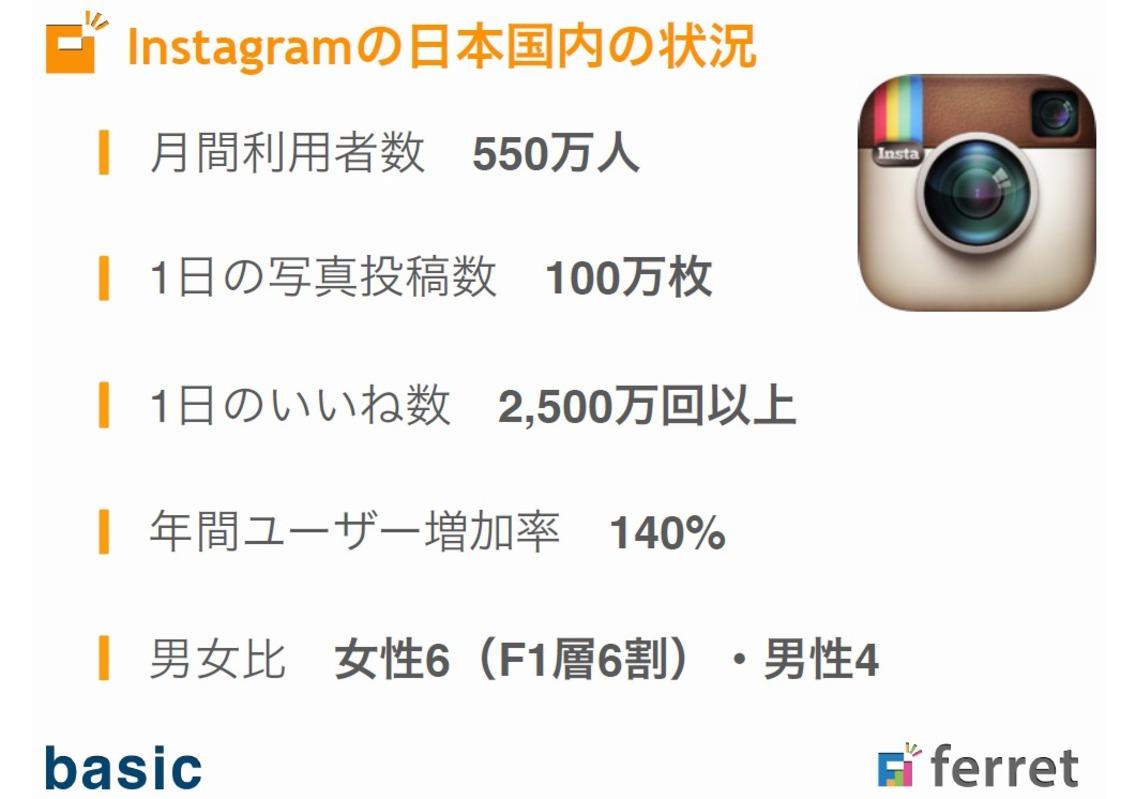 instagram規模.png