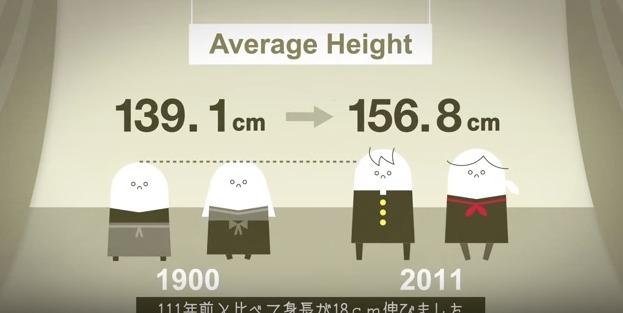 にほんのこども~中学生のいま~(videographic: About Teens in Japan)