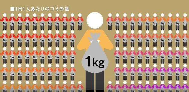 【制作事例】世界シェアトップクラスのゴミ箱「Citybac」 ビデオインフォグラフィック動画 (株式会社ベル・テール様)