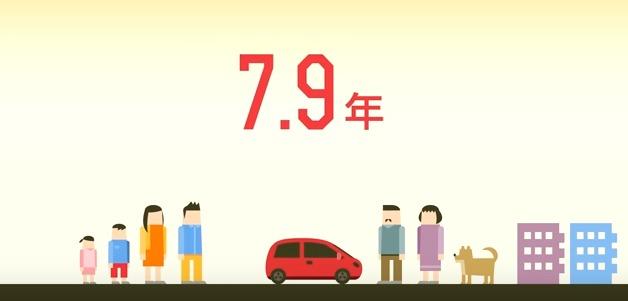 『あるクルマの一生 -平均で見る日本の自動車-』