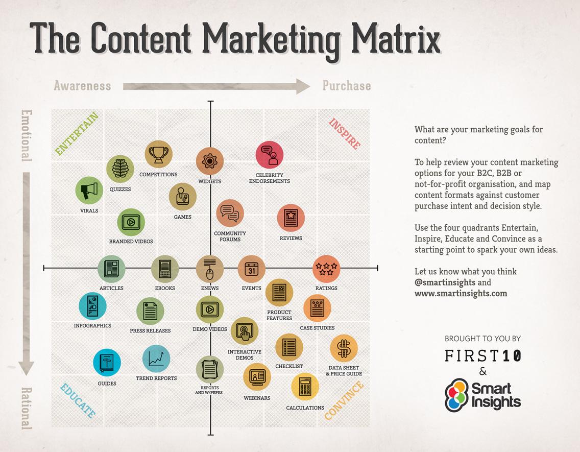 Content-Marketing-Matrix.jpg