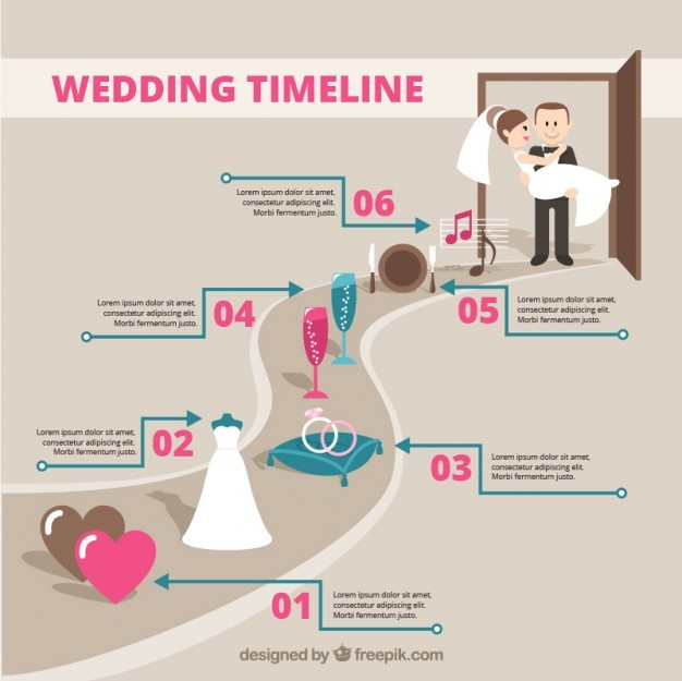 Wedding timeline infography