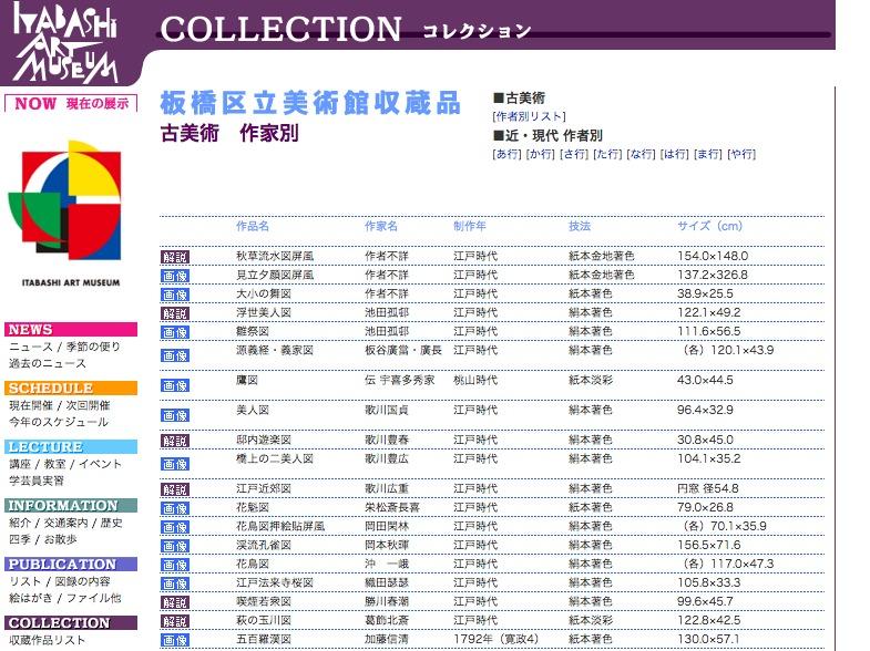 江戸絵画コレクション商用利用サポート事業