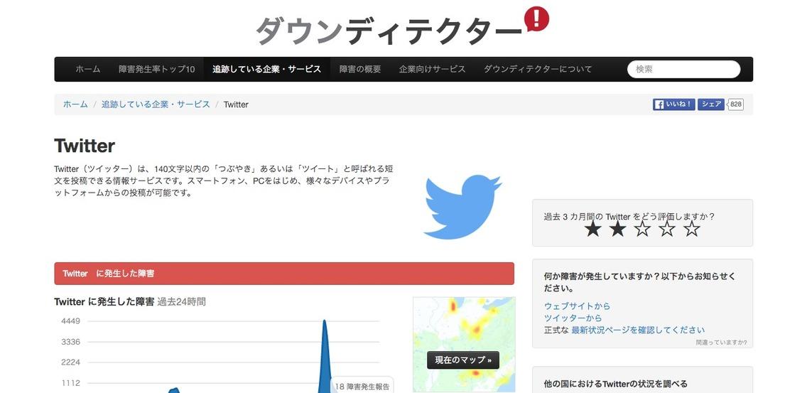 Twitter_接続_システム障害発生?サービス中断などの問題をリアルタイムでお知らせ___Down_Detector.png