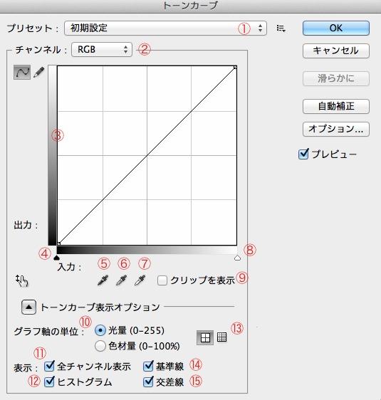 画面のツール