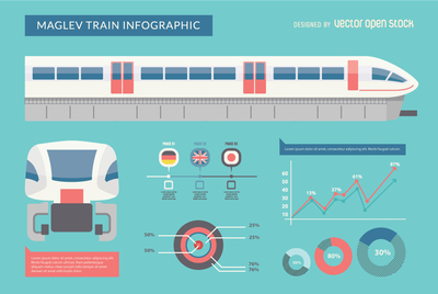 Maglev train infographic