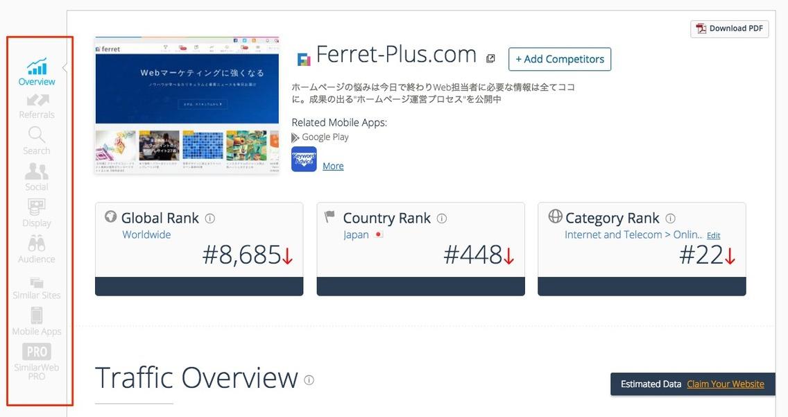 Ferret-Plus_com_Analytics.png