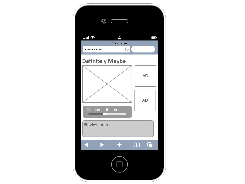 iPhone_Wireframe.png