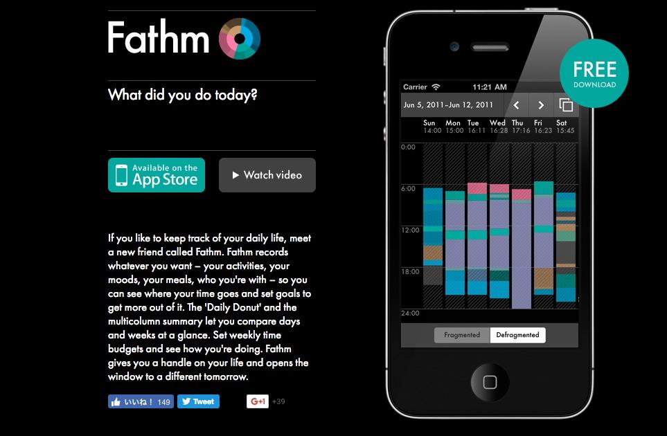 Fathm _ Time Management