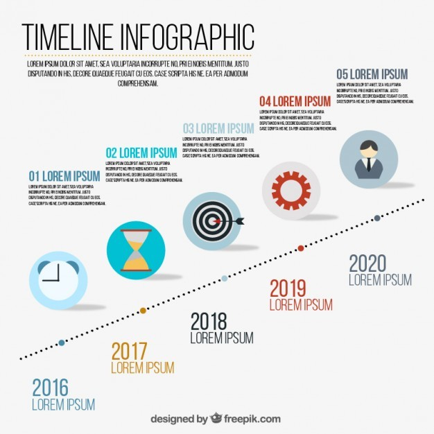 Infographics with a timeline