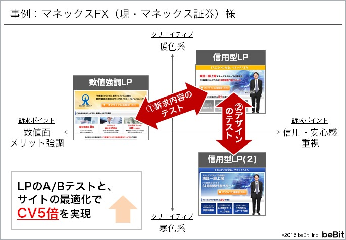 事例:マネックスFX.png