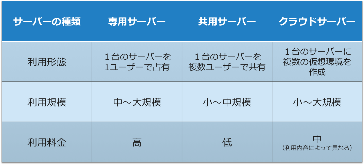 FS比較表.png