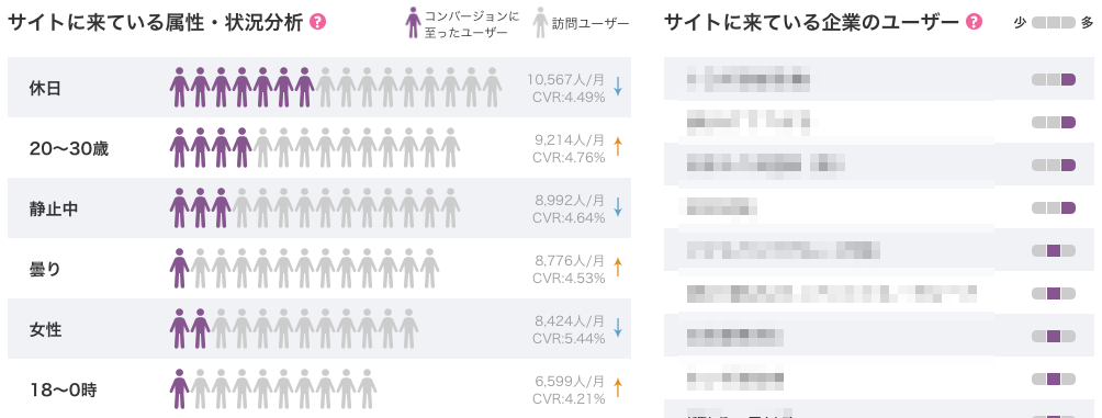 管理画面_ユーザー分析_サマリー.png