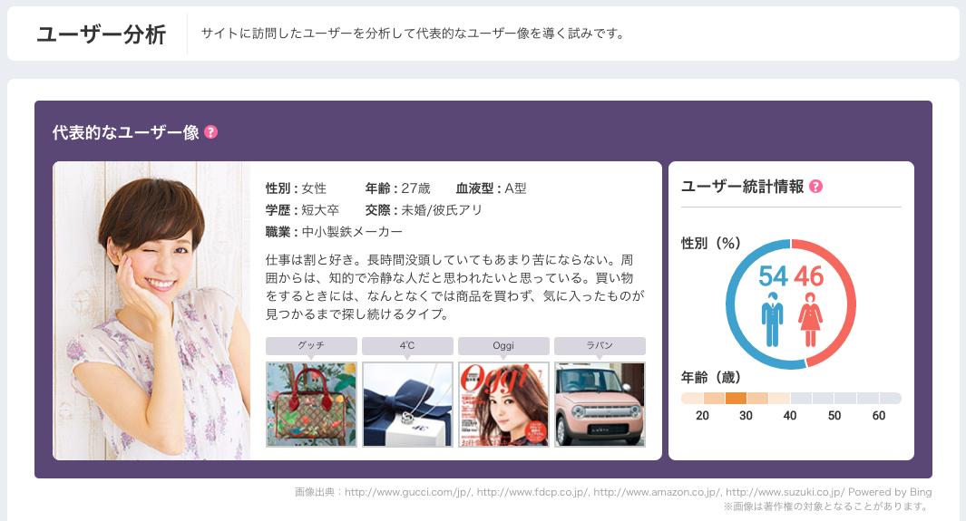 管理画面_ユーザー分析_ユーザー像.png