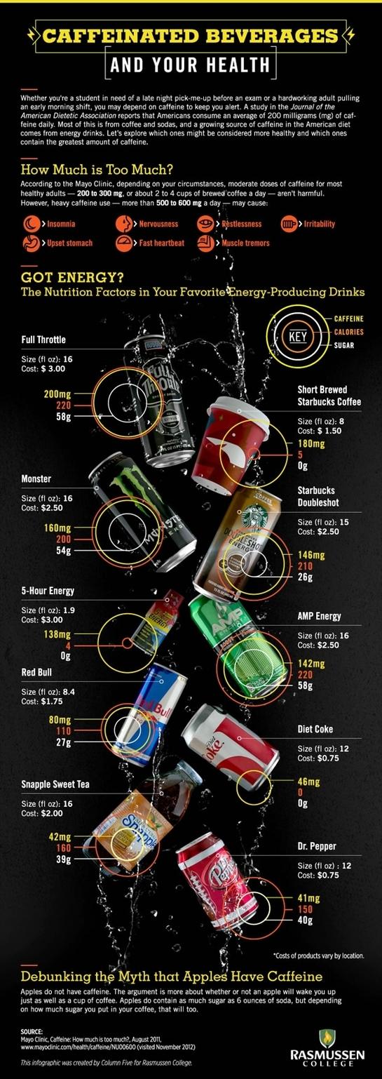 caffeinatedbeverages.jpg