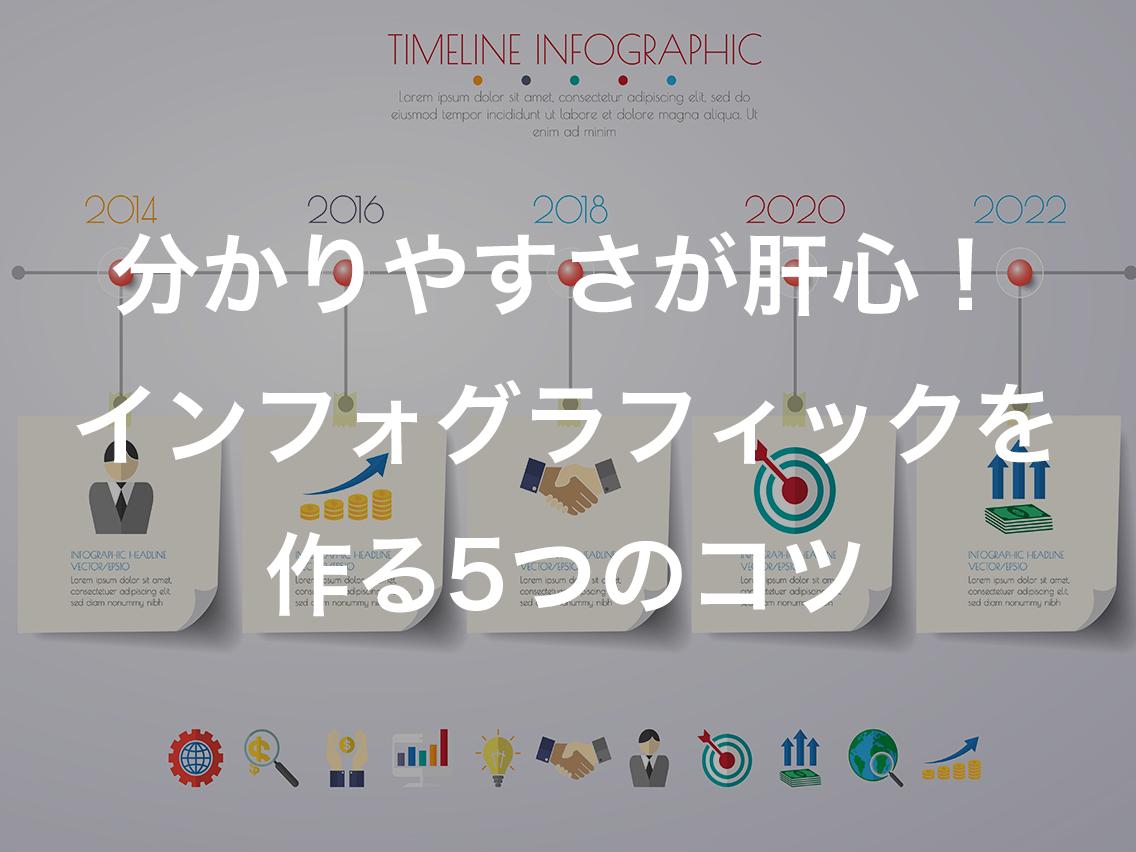 acec7ab99a106 印象に残るインフォグラフィックを作る5つのコツ|ferret [フェレット]