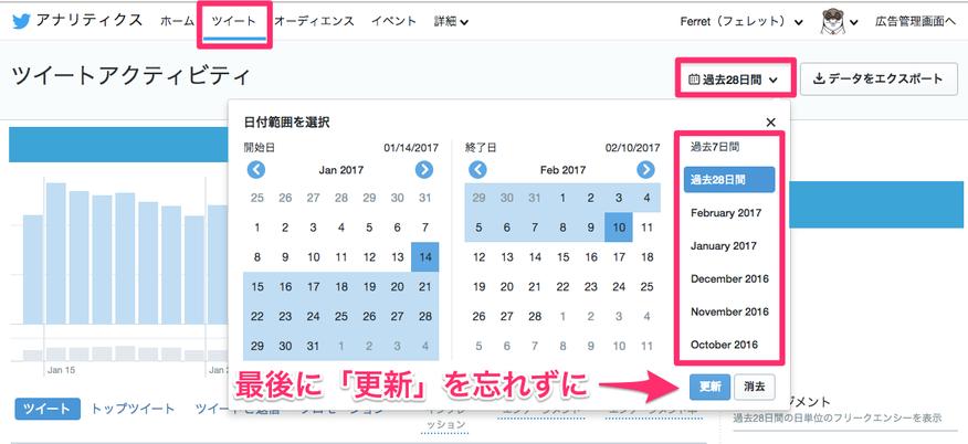 【本物】Twittterアナリティクス.png