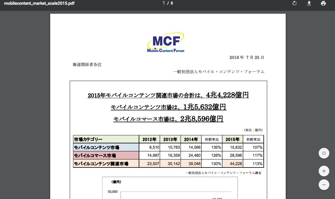 モバイルコンテンツ関連の市場規模を発表(Press Release) 2015年モバイルコンテンツ関連市場の合計は、4兆4,228億円|一般社団法人モバイル・コンテンツ・フォーラム (MCF)
