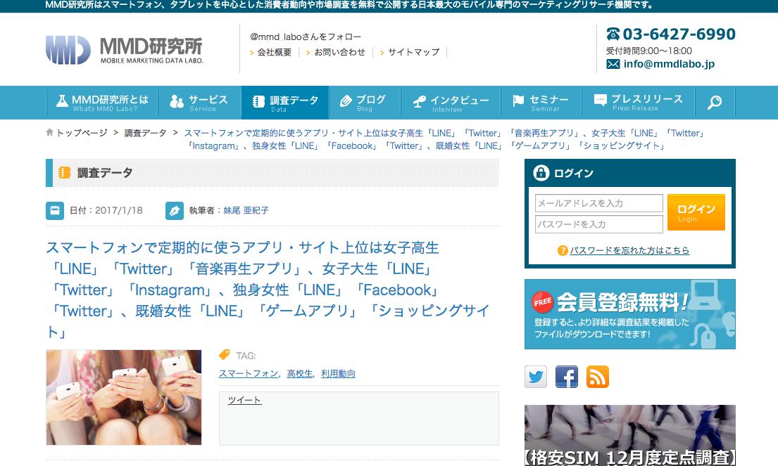 スマートフォンで定期的に使うアプリ・サイト上位は女子高生「LINE」「Twitter」「音楽再生アプリ」、女子大生「LINE」「Twitter」「Instagram」、独身女性「LINE」「Facebook」「Twitter」、既婚女性「LINE」「ゲームアプリ」「ショッピングサイト」|MMD研究所