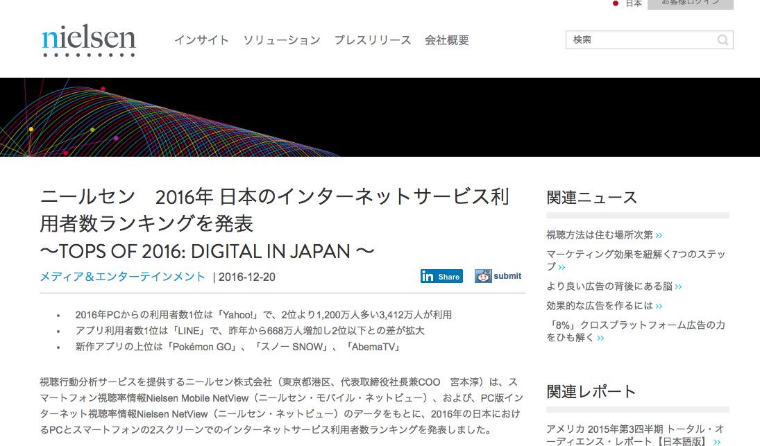 ニールセン 2016年 日本のインターネットサービス利用者数ランキングを発表|ニールセン