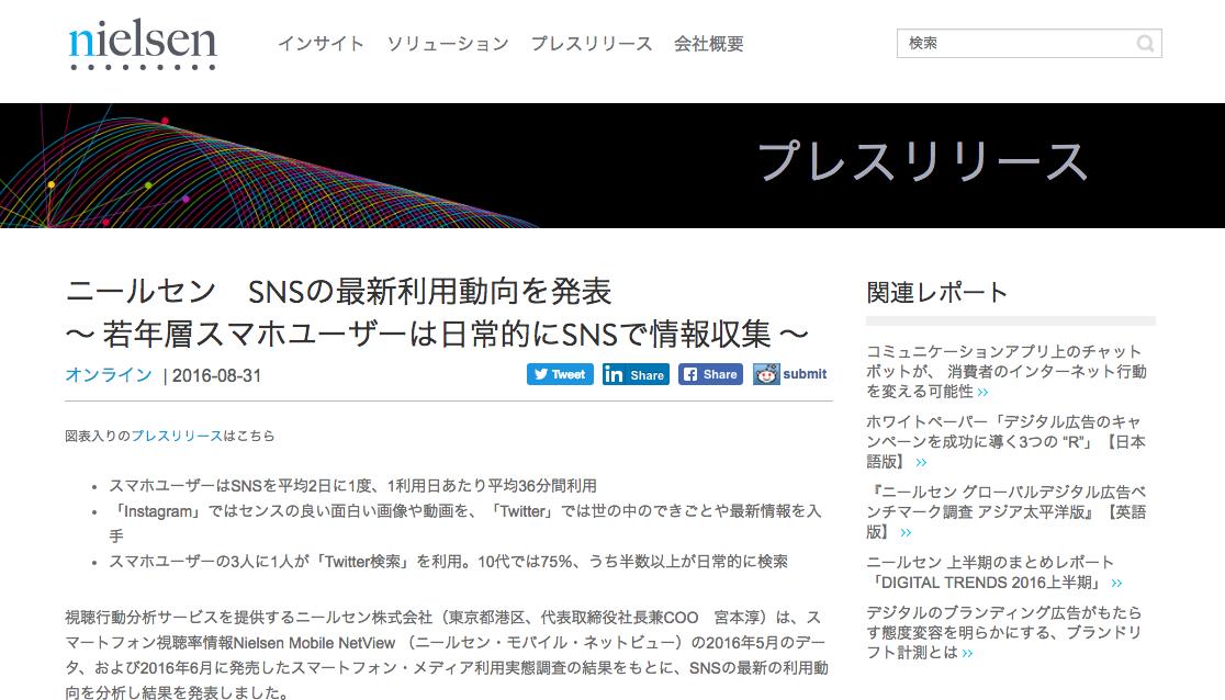 ニールセン SNSの最新利用動向を発表~ 若年層スマホユーザーは日常的にSNSで情報収集 ~|ニールセン