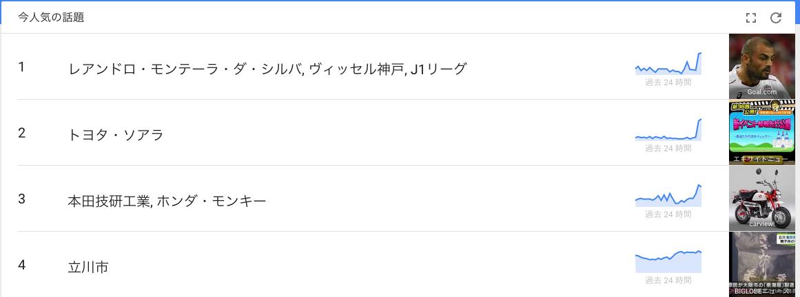 スクリーンショット_2017-02-28_17.53.44.png
