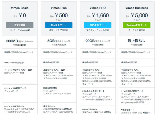 vimeo_plan.png