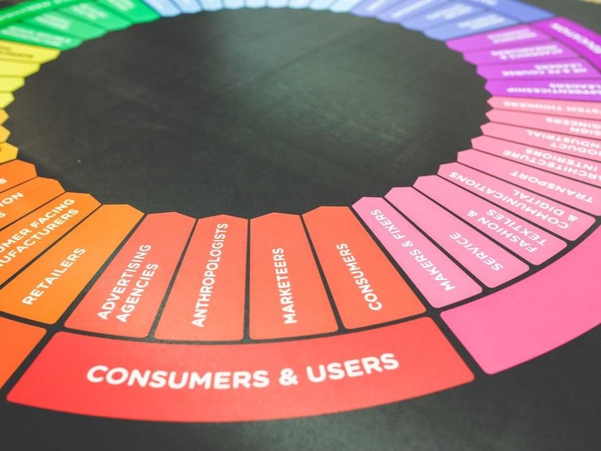コンテンツマーケティングに不可欠なユーザーニーズの調べ方
