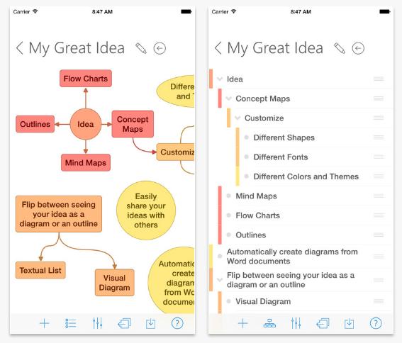 Ideament(iOS)