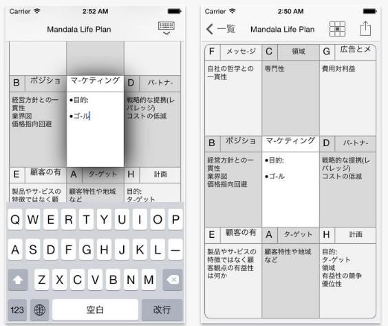 マンダラチャート(iOS)