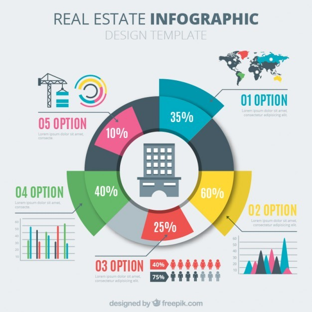 Coloured real estate pie chart