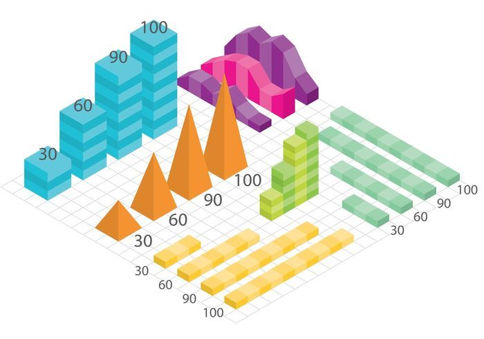 Isometric Vector Charts