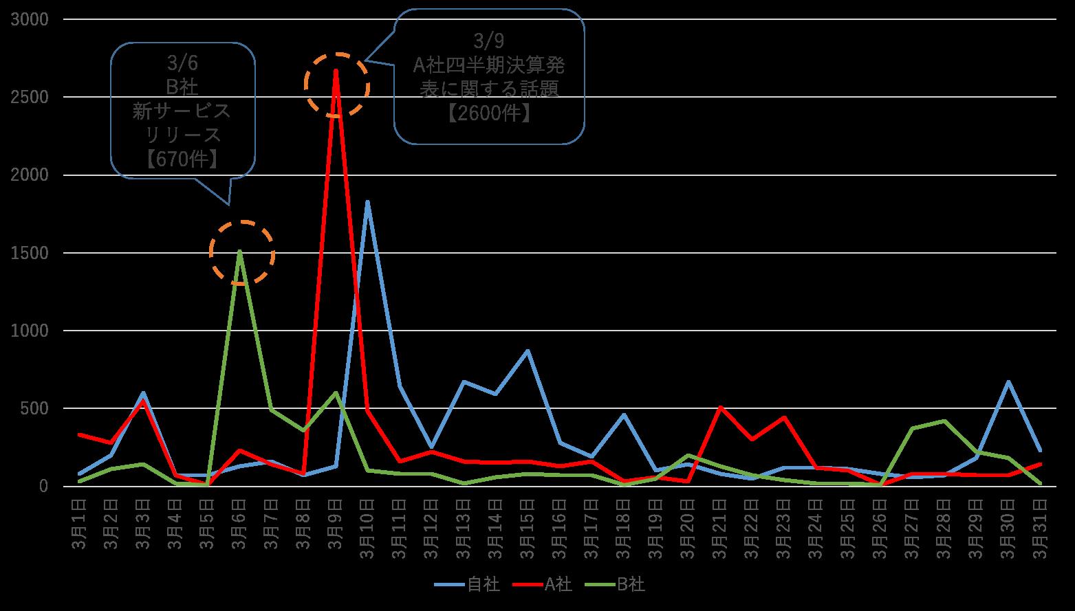 時系列グラフ_2.png