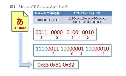 utf8_2.png