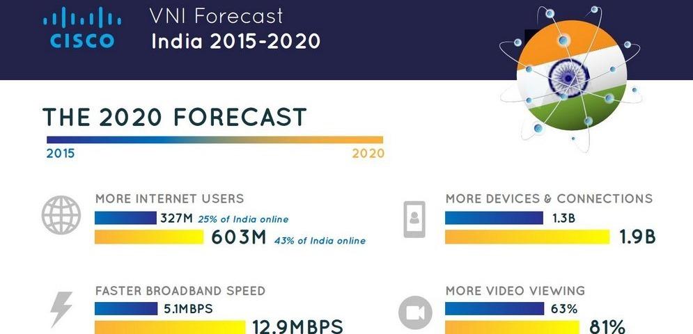 India-Internet-Statistics-2020.jpg