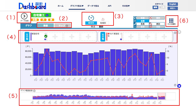 統計ダッシュボード___グラフ画面.png