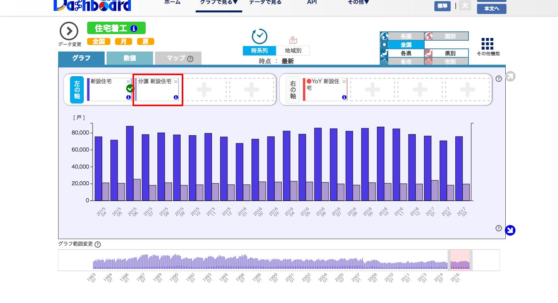 統計ダッシュボード___グラフ画面6.png