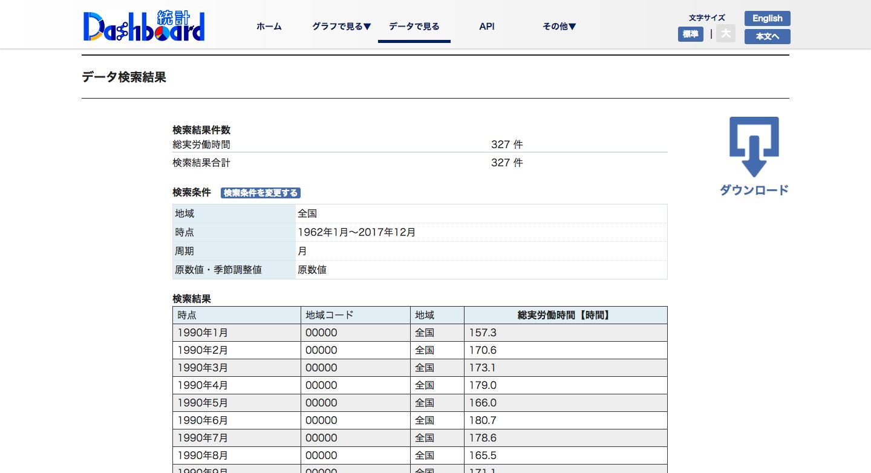 統計ダッシュボード___データ検索結果画面.png