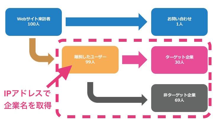サイト来訪者概念図.jpg